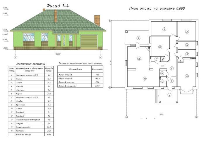 Проекты частных одноэтажных домов и схемы
