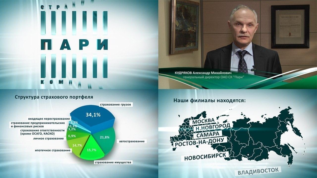 Страховая компания пари официальный сайт екатеринбург зао московская акционерная страховая компания макс сайт