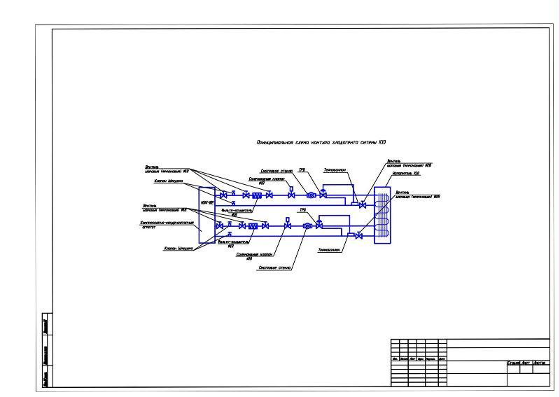 схема обвязки ккб — схема