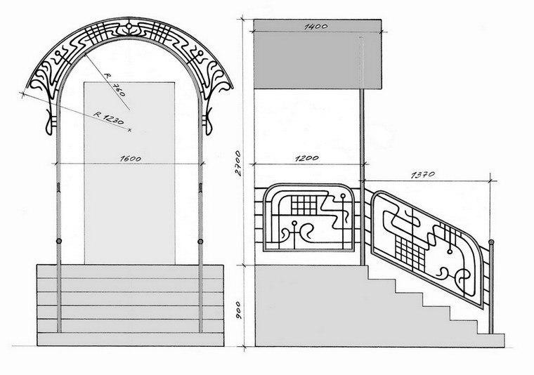 оптимальная ширина площадки перед входной дверью частного дома