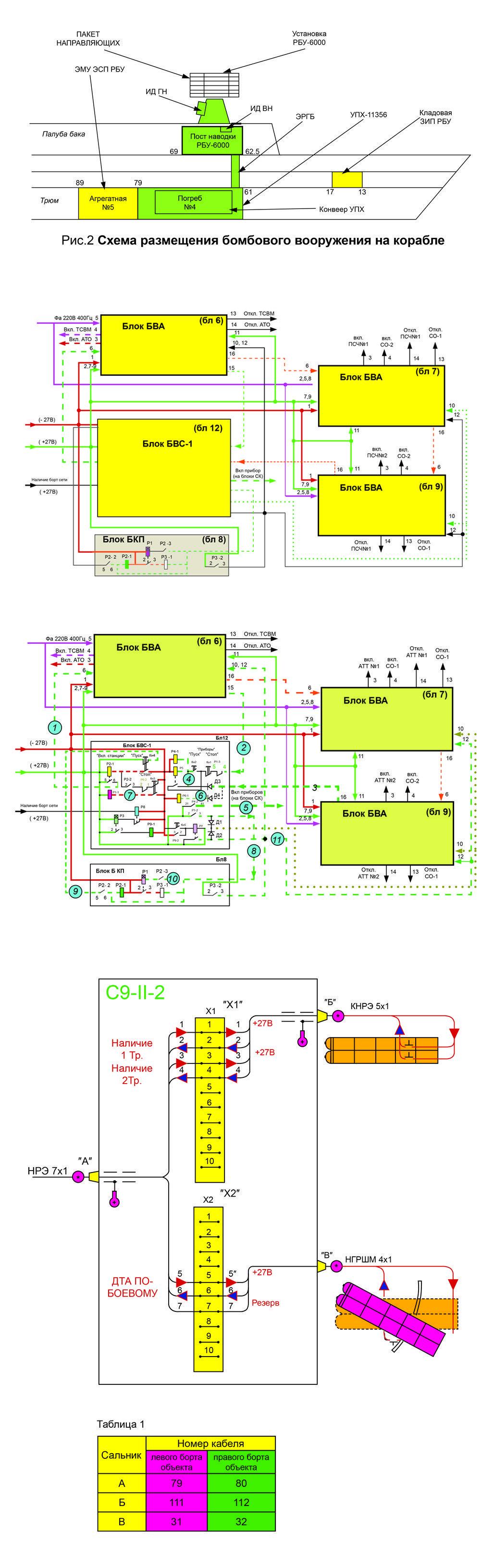 Схема инженерного блока