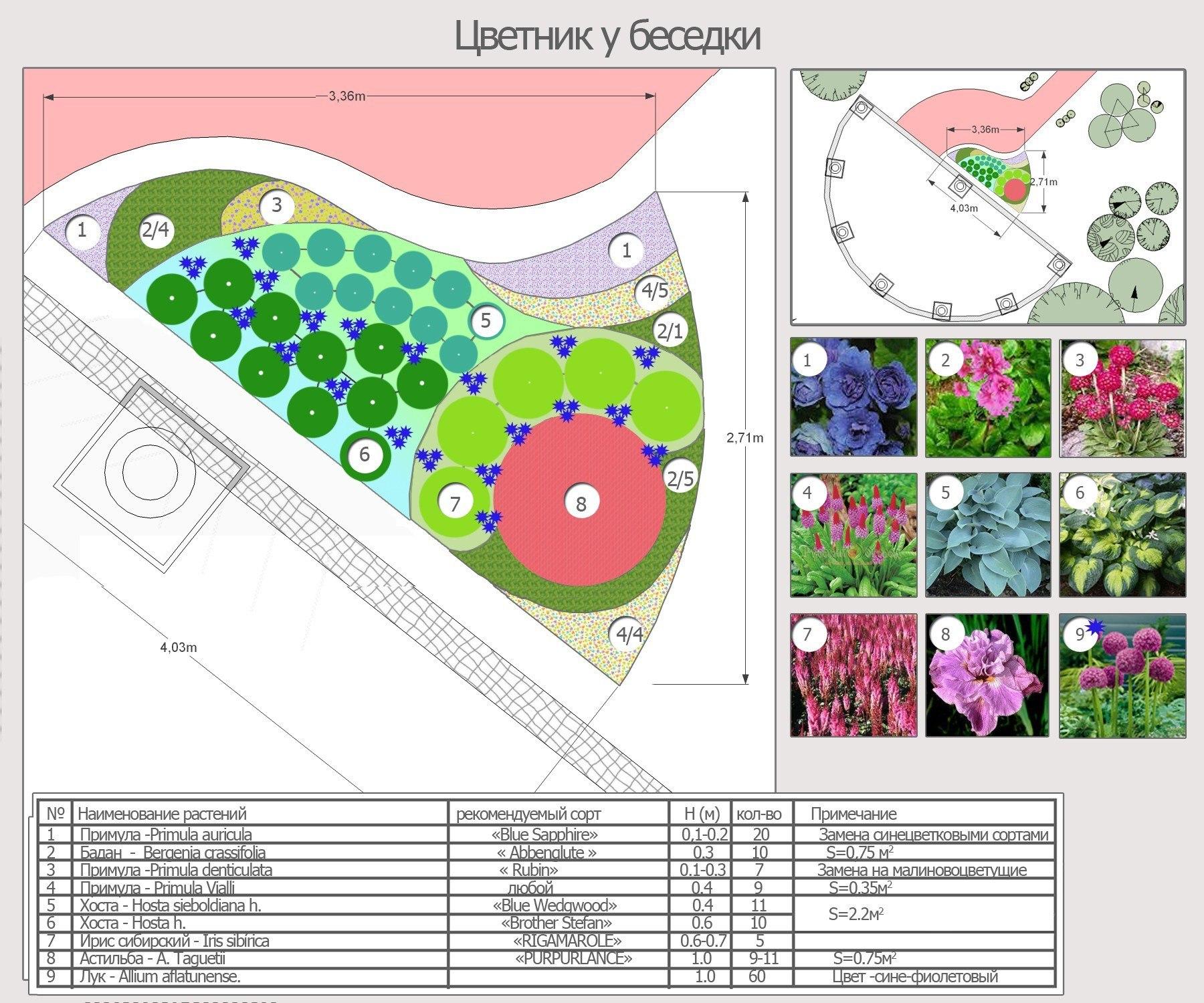 Чертежи схемы цветников