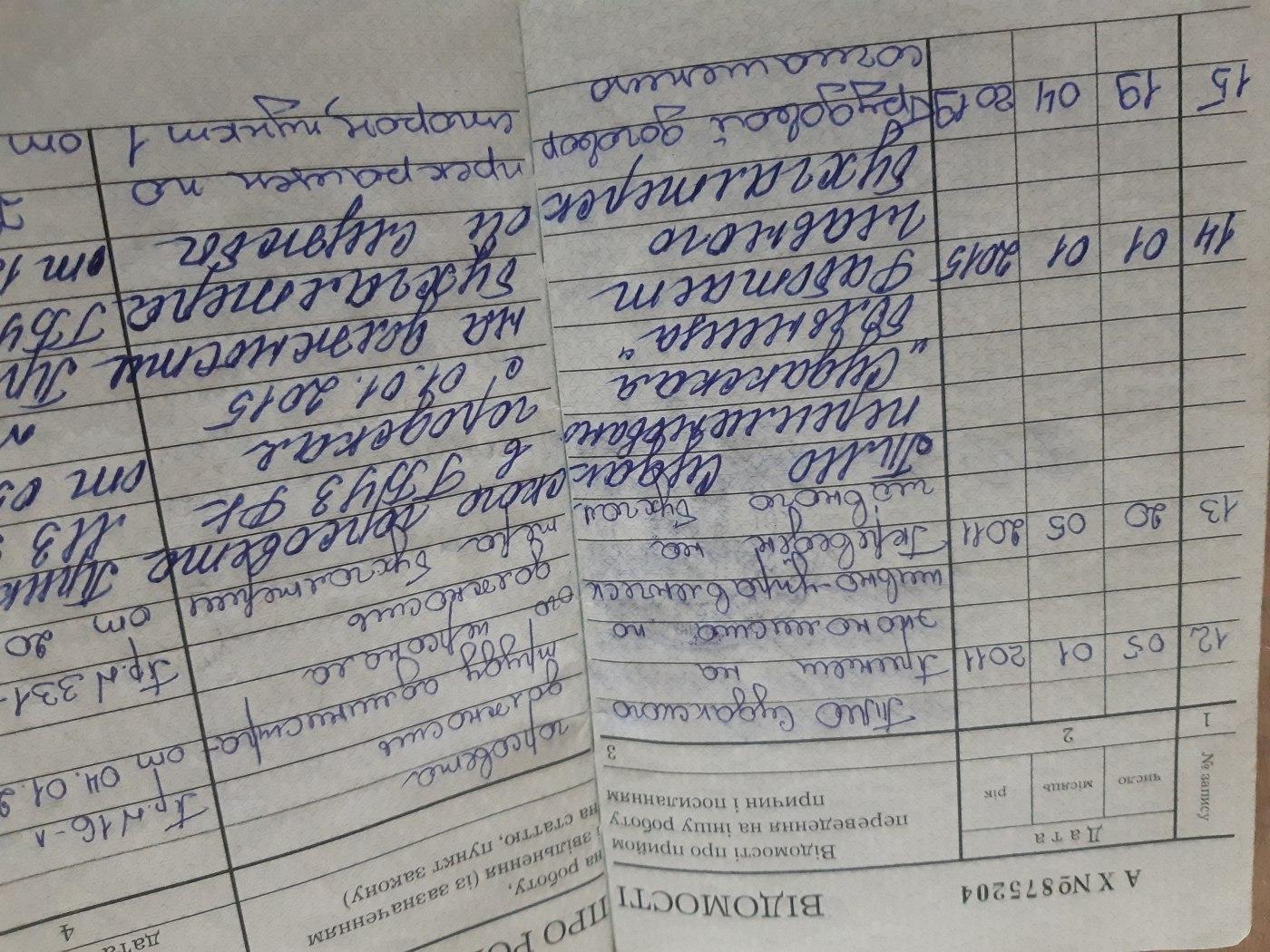 Бухгалтер бюджетное в главный учреждение клерк ру энциклопедия для бухгалтера