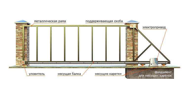 Сеть дизайнеров-профессионалов ilConte.ru - Графика.