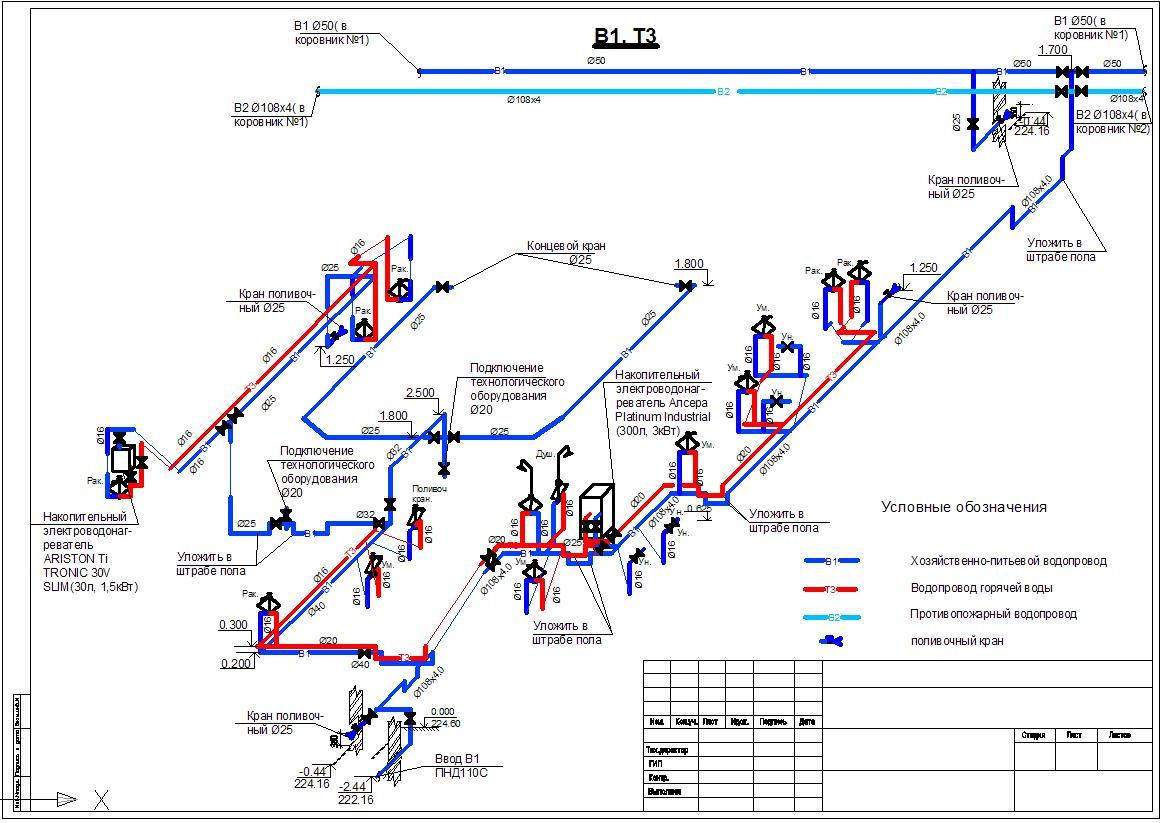 Система водоснабжения Аксонометрическая схема В1,Т.