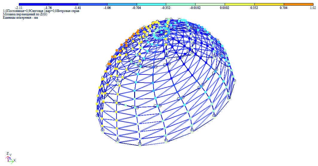 rasschitat-kupol-lira-blyad