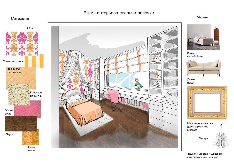 Примеры дизайна проектов