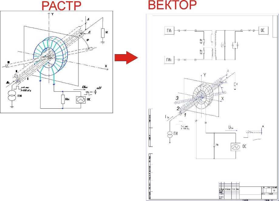 перевод растрового изображения в векторное:
