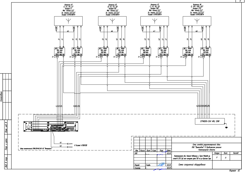 проектирование базовых станций сотовой связи фриланс